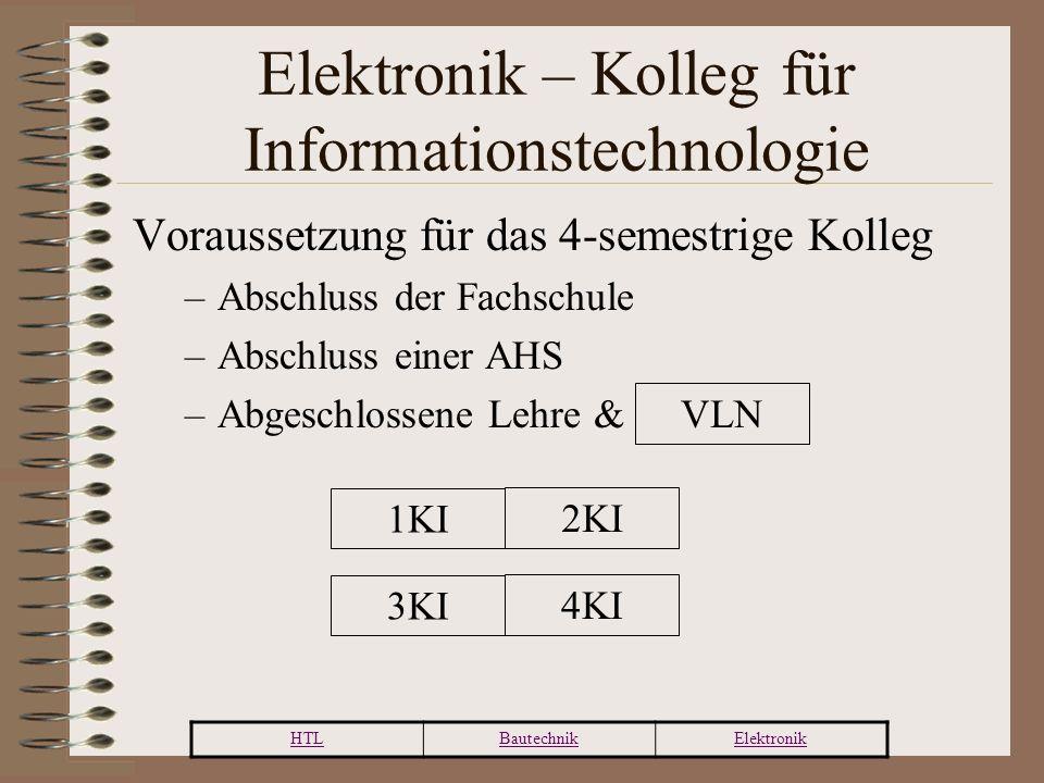 HTLBautechnikElektronik Elektronik – Kolleg für Informationstechnologie Voraussetzung für das 4-semestrige Kolleg –Abschluss der Fachschule –Abschluss einer AHS –Abgeschlossene Lehre & VLN 1KI 2KI 3KI 4KI