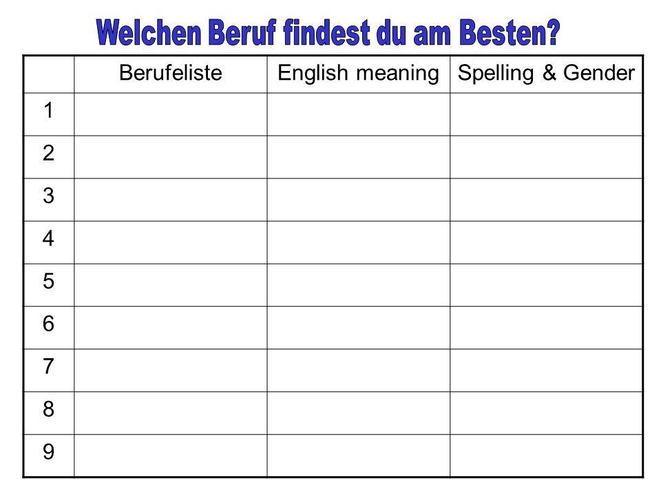 BerufelisteEnglish meaningSpelling & Gender 1 2 3 4 5 6 7 8 9