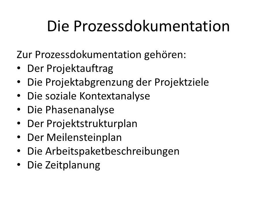 Die Prozessdokumentation Zur Prozessdokumentation gehören: Der Projektauftrag Die Projektabgrenzung der Projektziele Die soziale Kontextanalyse Die Ph