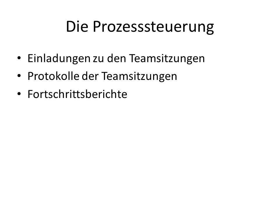 Die Prozesssteuerung Einladungen zu den Teamsitzungen Protokolle der Teamsitzungen Fortschrittsberichte