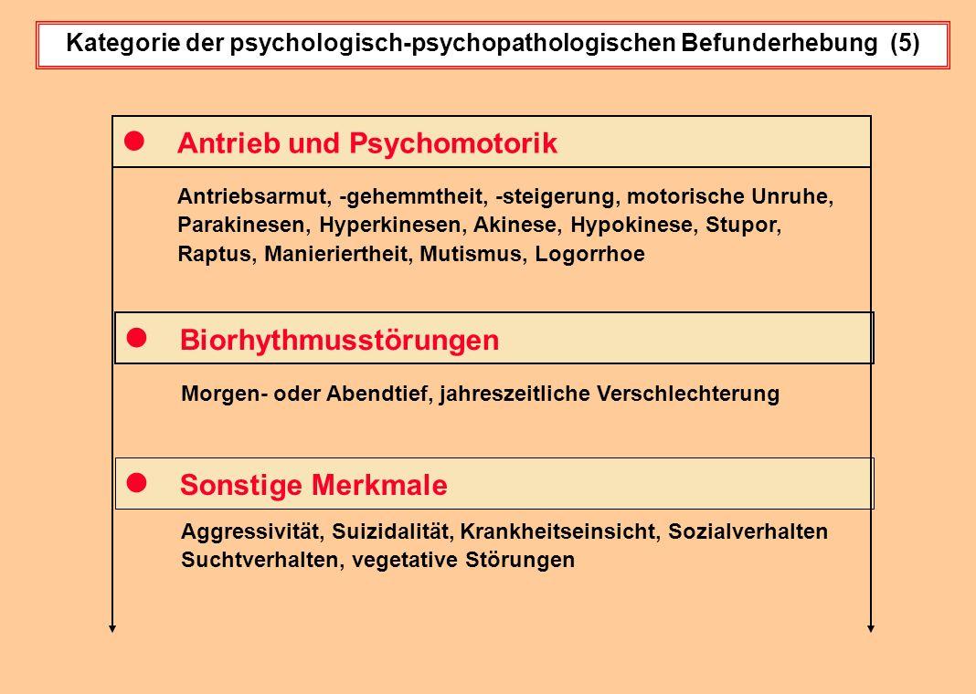 Kategorie der psychologisch-psychopathologischen Befunderhebung (5) Antriebsarmut, -gehemmtheit, -steigerung, motorische Unruhe, Parakinesen, Hyperkin