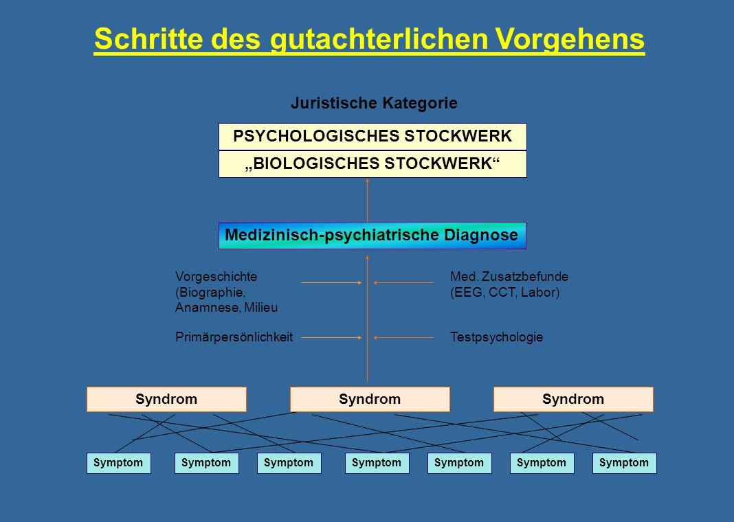 """Schritte des gutachterlichen Vorgehens Symptom Juristische Kategorie PSYCHOLOGISCHES STOCKWERK """"BIOLOGISCHES STOCKWERK"""" Medizinisch-psychiatrische Dia"""
