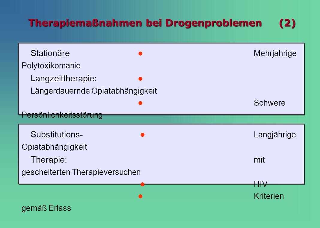 Therapiemaßnahmen bei Drogenproblemen (2) Therapiemaßnahmen bei Drogenproblemen (2) Stationäre Mehrjährige Polytoxikomanie Langzeittherapie: Längerdau