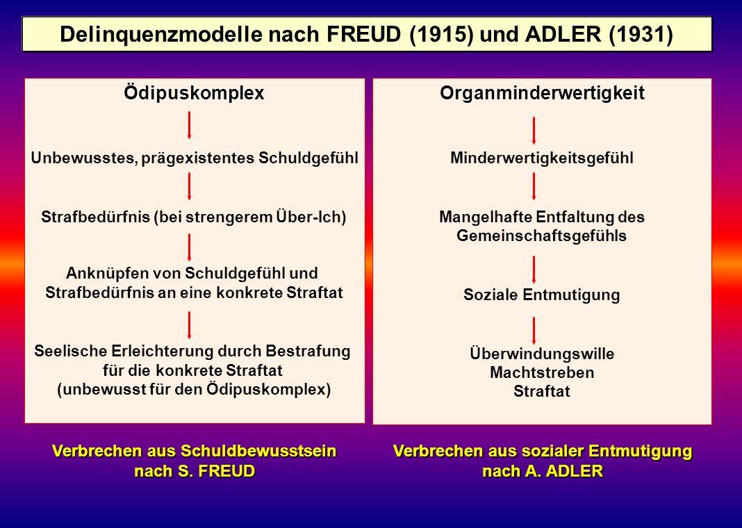 Delinquenzmodelle nach FREUD (1915) und ADLER (1931) Ödipuskomplex Unbewusstes, prägexistentes Schuldgefühl Strafbedürfnis (bei strengerem Über-Ich) A
