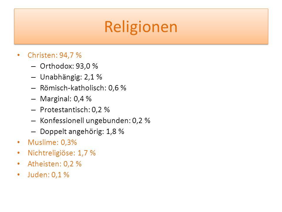 Religionen Christen: 94,7 % – Orthodox: 93,0 % – Unabhängig: 2,1 % – Römisch-katholisch: 0,6 % – Marginal: 0,4 % – Protestantisch: 0,2 % – Konfessionell ungebunden: 0,2 % – Doppelt angehörig: 1,8 % Muslime: 0,3% Nichtreligiöse: 1,7 % Atheisten: 0,2 % Juden: 0,1 %