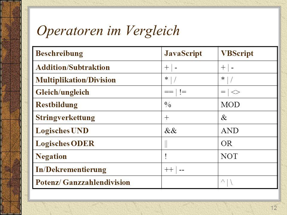 12 Operatoren im Vergleich BeschreibungJavaScriptVBScript Addition/Subtraktion+   - Multiplikation/Division*   / Gleich/ungleich==   !==   <> Restbild