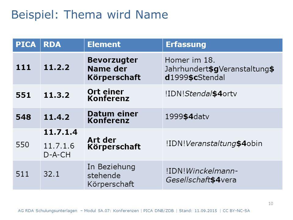 10 PICARDAElementErfassung 11111.2.2 Bevorzugter Name der Körperschaft Homer im 18.