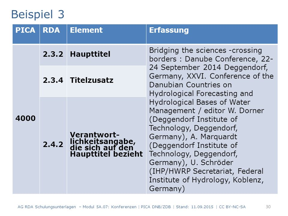 30 PICARDAElementErfassung 4000 2.3.2Haupttitel Bridging the sciences -crossing borders : Danube Conference, 22- 24 September 2014 Deggendorf, Germany