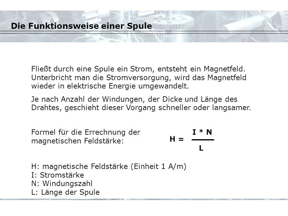 Die Funktionsweise einer Spule Fließt durch eine Spule ein Strom, entsteht ein Magnetfeld.