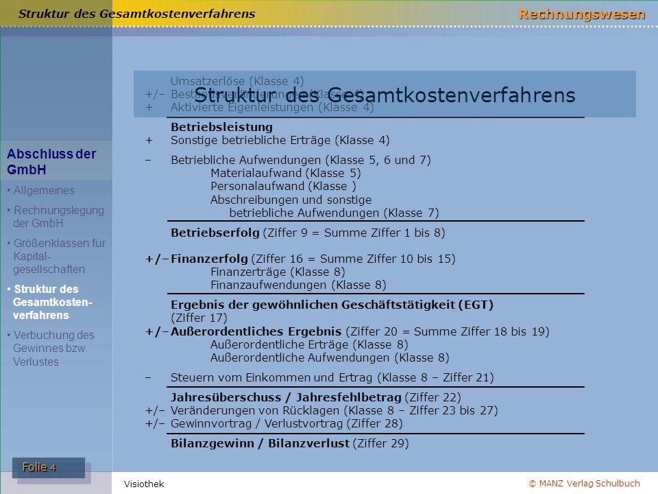 © MANZ Verlag Schulbuch Rechnungswesen Folie 4 Folie 4 Visiothek Umsatzerlöse (Klasse 4) +/–Bestandsveränderungen (Klasse 4) +Aktivierte Eigenleistung