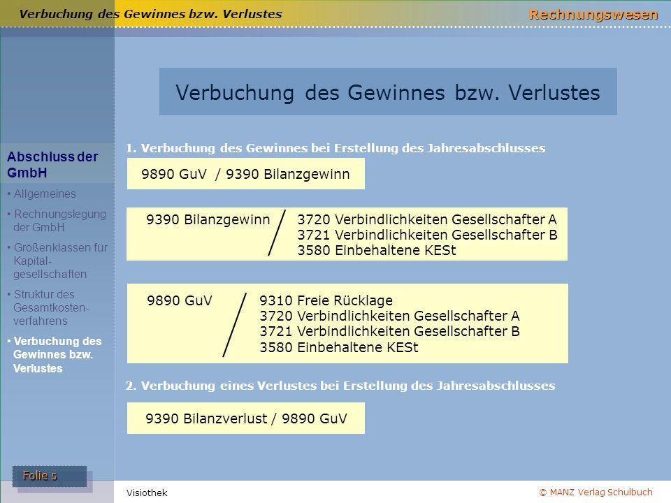 © MANZ Verlag Schulbuch Rechnungswesen Folie 5 Folie 5 Visiothek Verbuchung des Gewinnes bzw. Verlustes 9890 GuV / 9390 Bilanzgewinn 1. Verbuchung des