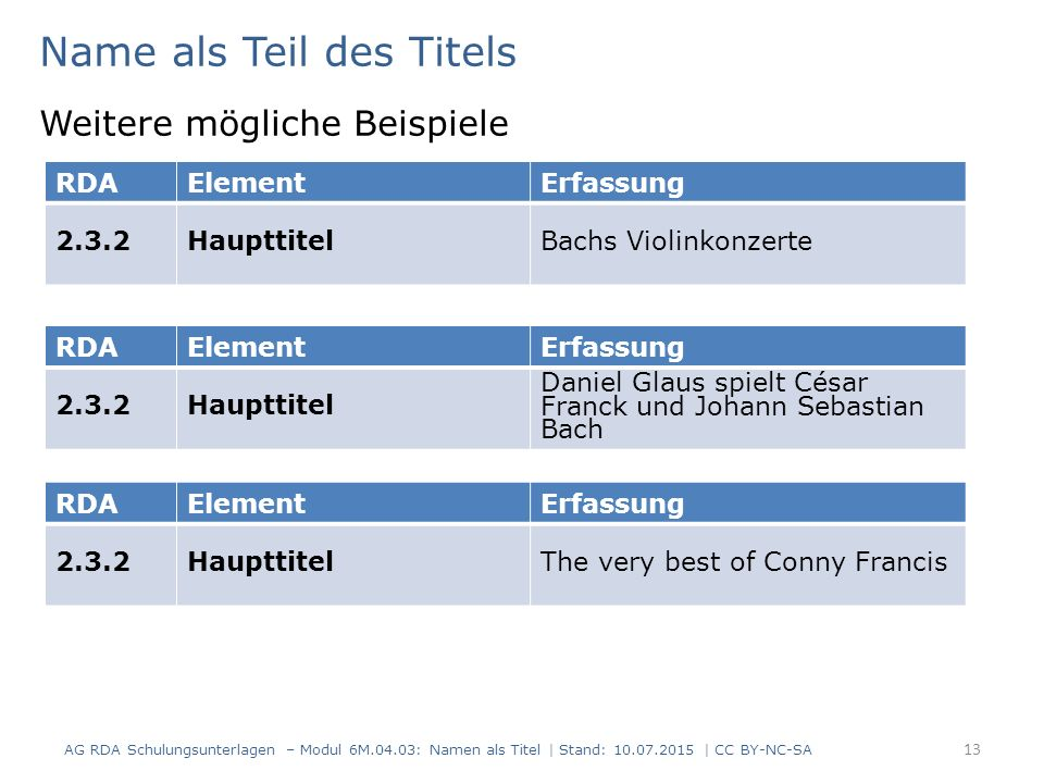 Name als Teil des Titels Weitere mögliche Beispiele AG RDA Schulungsunterlagen – Modul 6M.04.03: Namen als Titel | Stand: 10.07.2015 | CC BY-NC-SA 13 RDAElementErfassung 2.3.2HaupttitelBachs Violinkonzerte RDAElementErfassung 2.3.2HaupttitelThe very best of Conny Francis RDAElementErfassung 2.3.2Haupttitel Daniel Glaus spielt César Franck und Johann Sebastian Bach