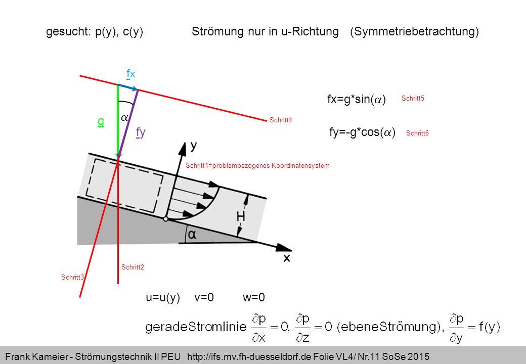 Frank Kameier - Strömungstechnik II PEU http://ifs.mv.fh-duesseldorf.de Folie VL4/ Nr.11 SoSe 2015 fxfx fyfy g  fx=g*sin(  ) fy=-g*cos(  ) gesucht: p(y), c(y)Strömung nur in u-Richtung (Symmetriebetrachtung) Schritt2 Schritt3 Schritt4 Schritt5 Schritt6 u=u(y)v=0w=0 Schritt1=problembezogenes Koordinatensystem