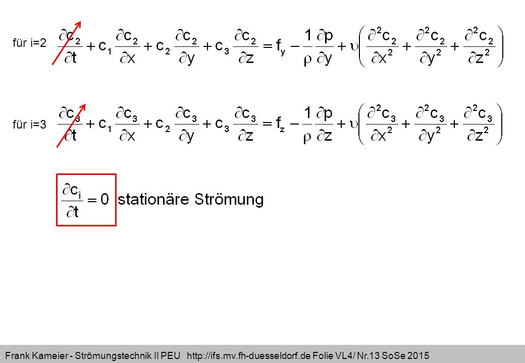 Frank Kameier - Strömungstechnik II PEU http://ifs.mv.fh-duesseldorf.de Folie VL4/ Nr.13 SoSe 2015 für i=2 für i=3