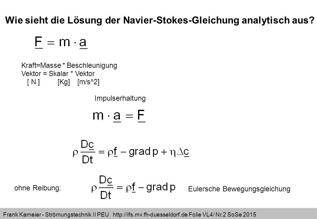 Frank Kameier - Strömungstechnik II PEU http://ifs.mv.fh-duesseldorf.de Folie VL4/ Nr.3 SoSe 2015 4 Gleichungen, 4 Unbekannte c=(c 1,c 2,c 3 )=(u,v,w) und p partielles Differentialgleichungssystem, nicht linear, 2.