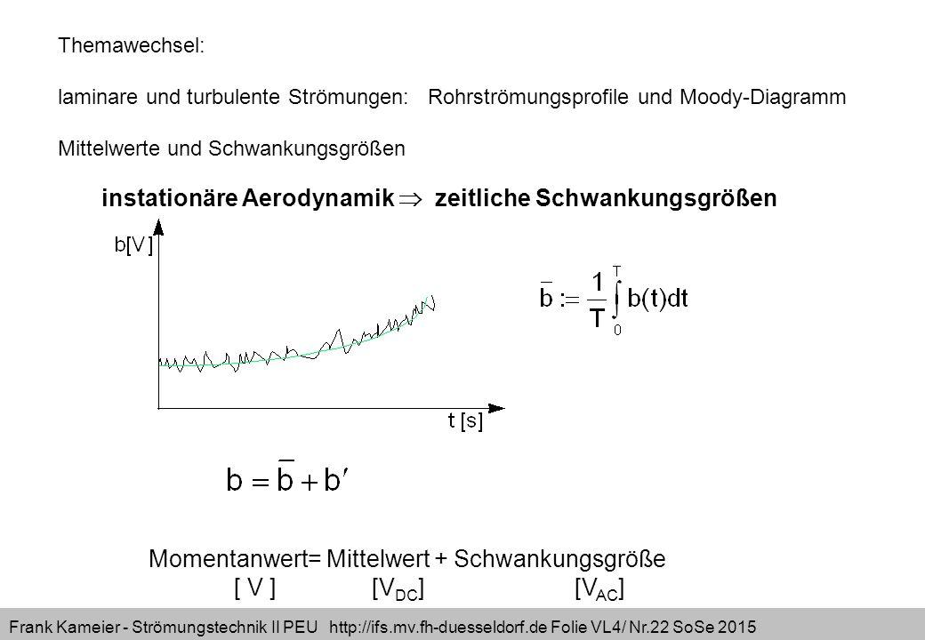 Frank Kameier - Strömungstechnik II PEU http://ifs.mv.fh-duesseldorf.de Folie VL4/ Nr.22 SoSe 2015 Themawechsel: laminare und turbulente Strömungen: Rohrströmungsprofile und Moody-Diagramm Mittelwerte und Schwankungsgrößen Momentanwert= Mittelwert + Schwankungsgröße [ V ] [V DC ] [V AC ] instationäre Aerodynamik  zeitliche Schwankungsgrößen