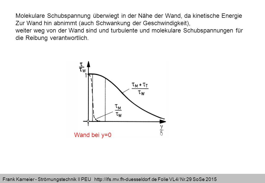 Frank Kameier - Strömungstechnik II PEU http://ifs.mv.fh-duesseldorf.de Folie VL4/ Nr.29 SoSe 2015 Molekulare Schubspannung überwiegt in der Nähe der Wand, da kinetische Energie Zur Wand hin abnimmt (auch Schwankung der Geschwindigkeit), weiter weg von der Wand sind und turbulente und molekulare Schubspannungen für die Reibung verantwortlich.