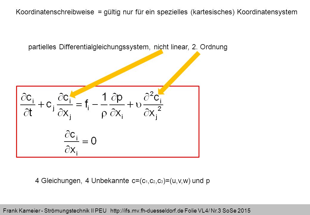 Frank Kameier - Strömungstechnik II PEU http://ifs.mv.fh-duesseldorf.de Folie VL4/ Nr.3 SoSe 2015 4 Gleichungen, 4 Unbekannte c=(c 1,c 2,c 3 )=(u,v,w)