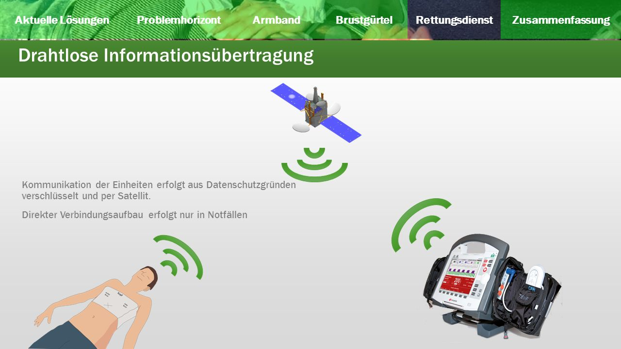 Drahtlose Informationsübertragung Aktuelle LösungenProblemhorizontArmbandBrustgürtelRettungsdienstZusammenfassung Kommunikation der Einheiten erfolgt