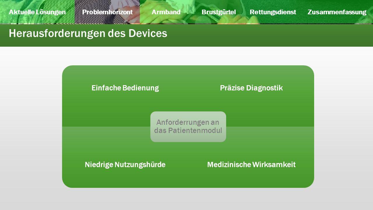 Einfache BedienungPräzise Diagnostik Niedrige NutzungshürdeMedizinische Wirksamkeit Anforderrungen an das Patientenmodul Aktuelle LösungenProblemhoriz