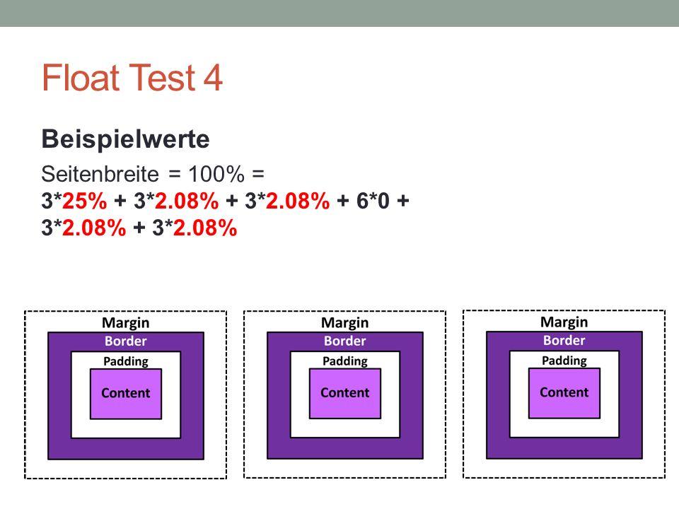Float Test 4 Beispielwerte Seitenbreite = 100% = 3*25% + 3*2.08% + 3*2.08% + 6*0 + 3*2.08% + 3*2.08%