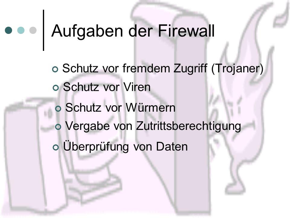 Aufgaben der Firewall Schutz vor fremdem Zugriff (Trojaner) Schutz vor Viren Schutz vor Würmern Vergabe von Zutrittsberechtigung Überprüfung von Daten