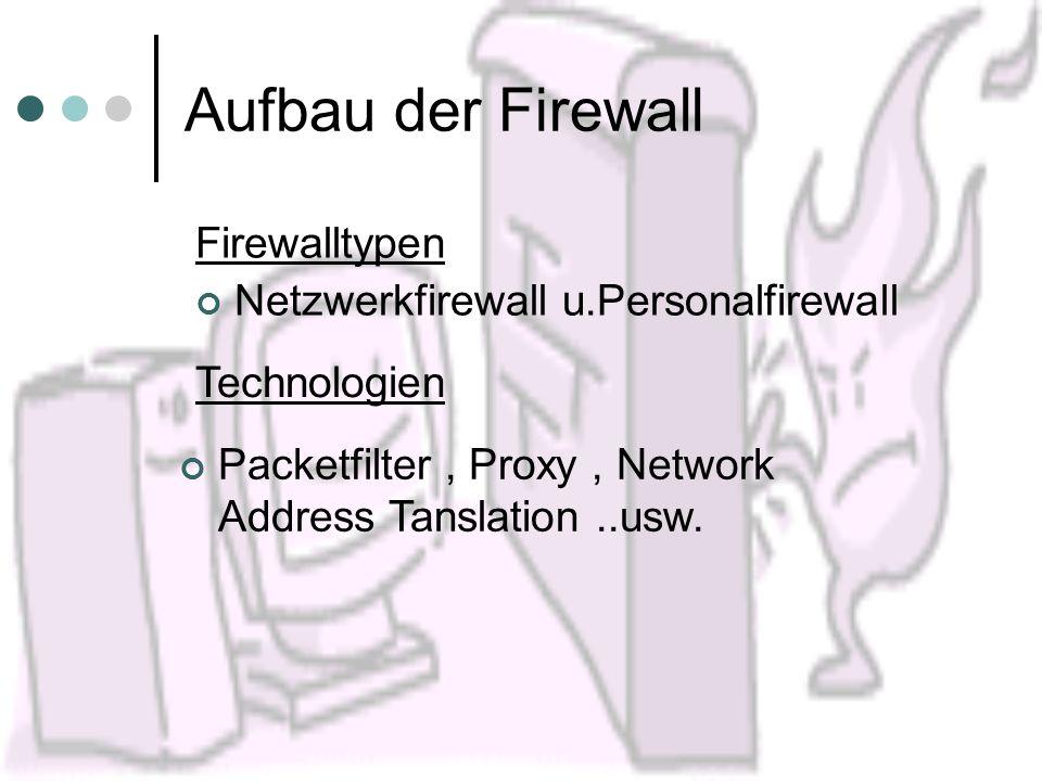 Aufbau der Firewall Firewalltypen Netzwerkfirewall u.Personalfirewall Technologien Packetfilter, Proxy, Network Address Tanslation..usw.