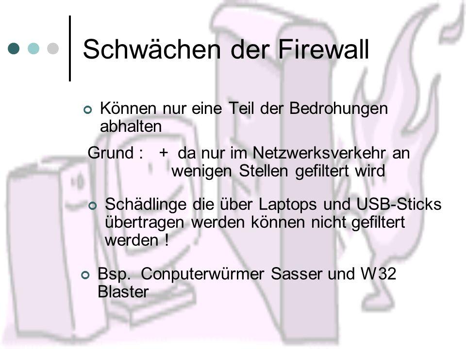 Schwächen der Firewall Können nur eine Teil der Bedrohungen abhalten Grund : + da nur im Netzwerksverkehr an wenigen Stellen gefiltert wird Schädlinge