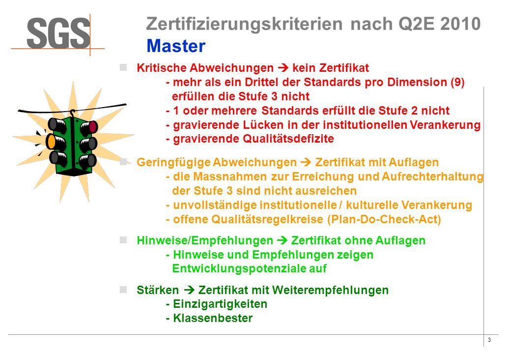 3 Zertifizierungskriterien nach Q2E 2010 Master Kritische Abweichungen  kein Zertifikat - mehr als ein Drittel der Standards pro Dimension (9) erfüll