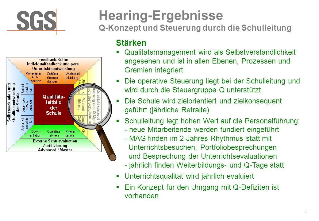 5 Hearing-Ergebnisse Q-Konzept und Steuerung durch die Schulleitung Stärken  Qualitätsmanagement wird als Selbstverständlichkeit angesehen und ist in