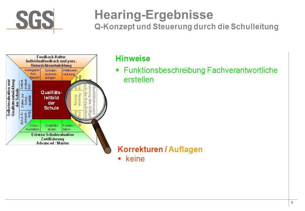 6 Hearing-Ergebnisse Q-Konzept und Steuerung durch die Schulleitung Hinweise  Funktionsbeschreibung Fachverantwortliche erstellen Korrekturen / Auflagen  keine