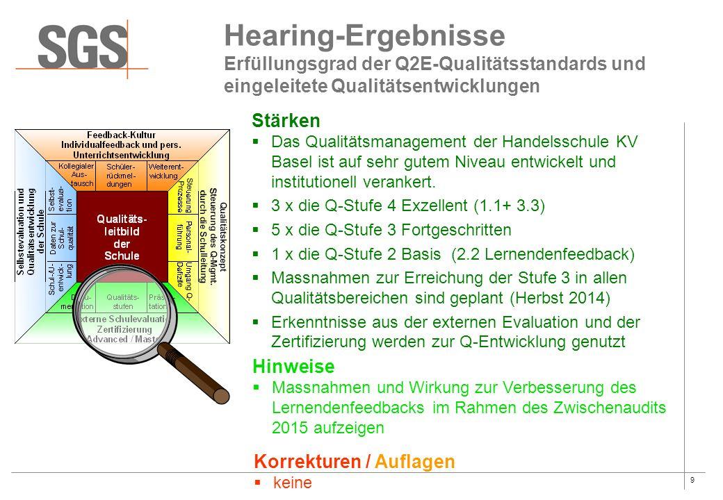 9 Hearing-Ergebnisse Erfüllungsgrad der Q2E-Qualitätsstandards und eingeleitete Qualitätsentwicklungen Stärken  Das Qualitätsmanagement der Handelsschule KV Basel ist auf sehr gutem Niveau entwickelt und institutionell verankert.