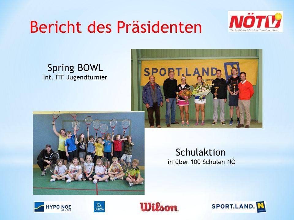Spring BOWL Int. ITF Jugendturnier Schulaktion in über 100 Schulen NÖ