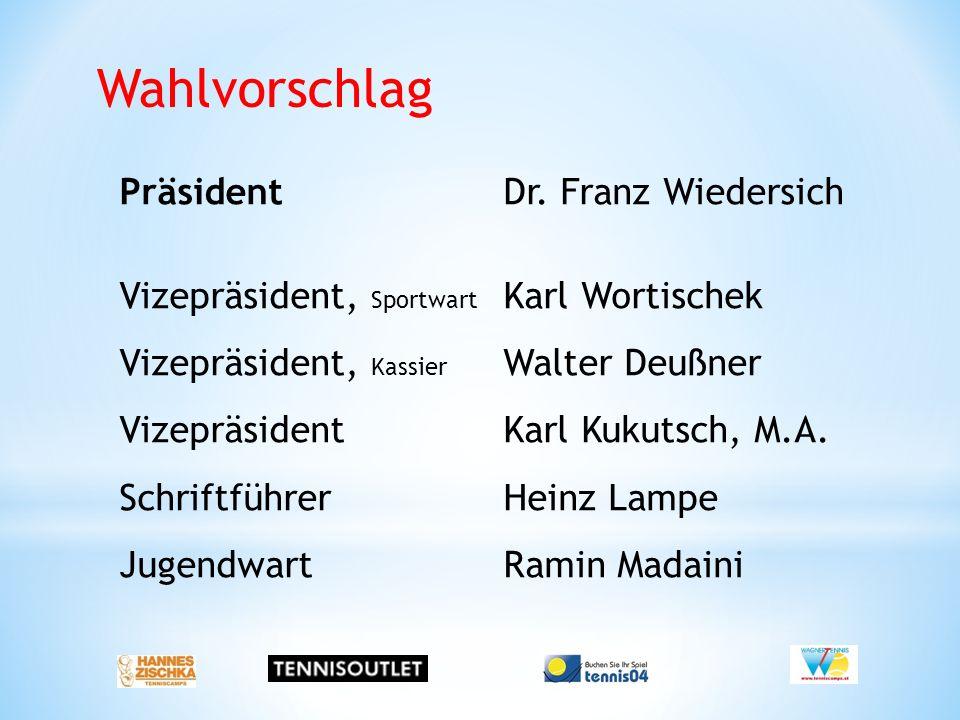 Wahlvorschlag PräsidentDr. Franz Wiedersich Vizepräsident, Sportwart Karl Wortischek Vizepräsident, Kassier Walter Deußner VizepräsidentKarl Kukutsch,