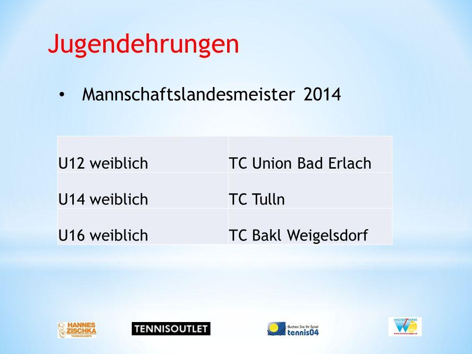 Jugendehrungen Mannschaftslandesmeister 2014 U12 weiblichTC Union Bad Erlach U14 weiblichTC Tulln U16 weiblichTC Bakl Weigelsdorf