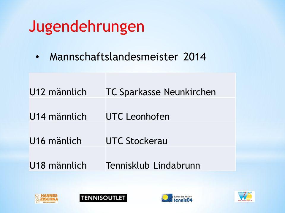 Jugendehrungen Mannschaftslandesmeister 2014 U12 männlichTC Sparkasse Neunkirchen U14 männlichUTC Leonhofen U16 mänlichUTC Stockerau U18 männlichTennisklub Lindabrunn