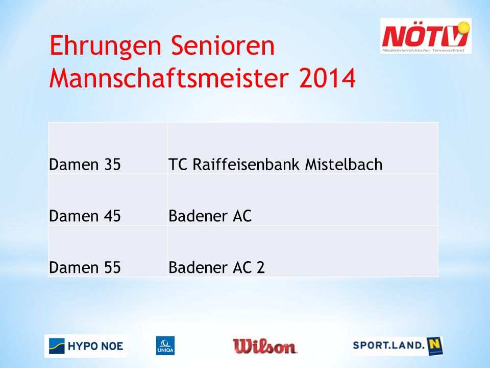 Ehrungen Senioren Mannschaftsmeister 2014 Damen 35TC Raiffeisenbank Mistelbach Damen 45Badener AC Damen 55Badener AC 2