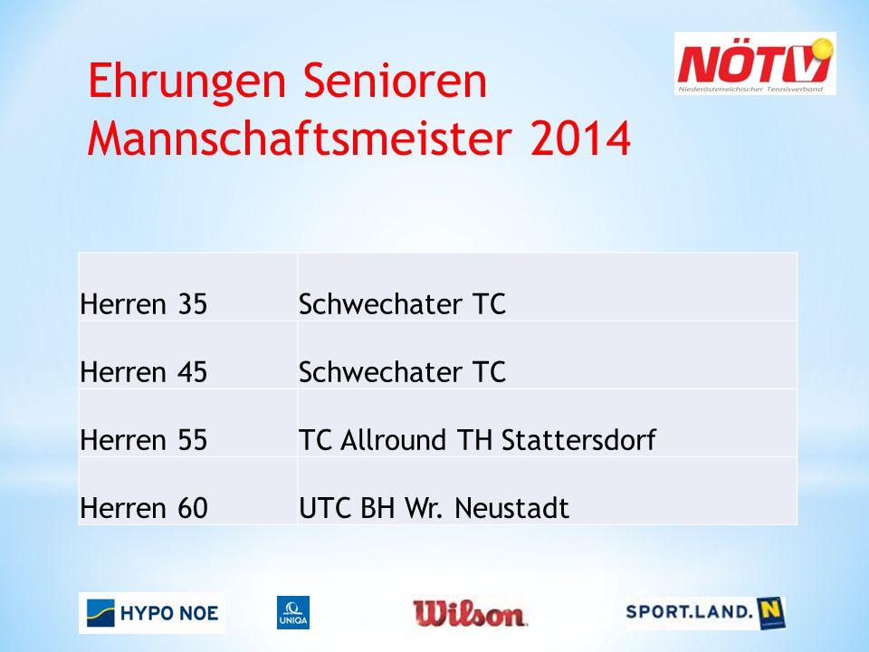 Ehrungen Senioren Mannschaftsmeister 2014 Herren 35Schwechater TC Herren 45Schwechater TC Herren 55TC Allround TH Stattersdorf Herren 60UTC BH Wr.