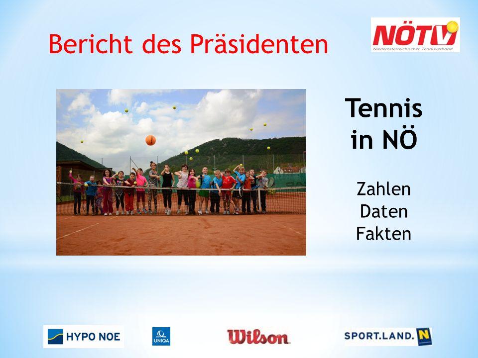 Bericht des Präsidenten Tennis in NÖ Zahlen Daten Fakten