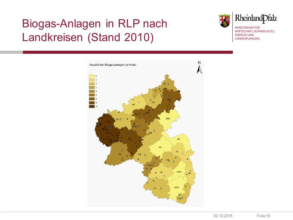 Folie 1902.10.2015 Biogas-Anlagen in RLP nach Landkreisen (Stand 2010)