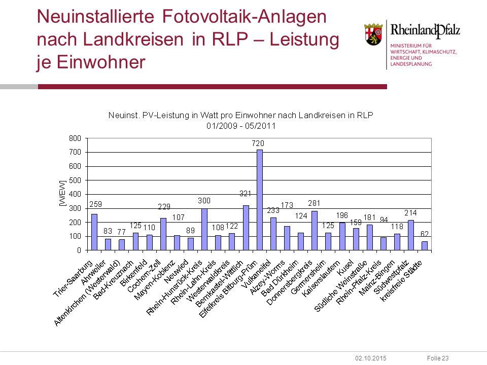 Folie 2302.10.2015 Neuinstallierte Fotovoltaik-Anlagen nach Landkreisen in RLP – Leistung je Einwohner