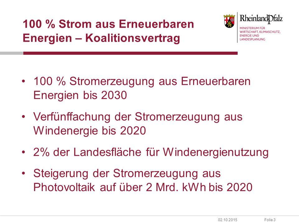 Folie 2402.10.2015 Fotovoltaikanlagen in RLP – Anlagenzahlen nach Planungsstand Quelle: SGD Nord und Süd, Stand 2010