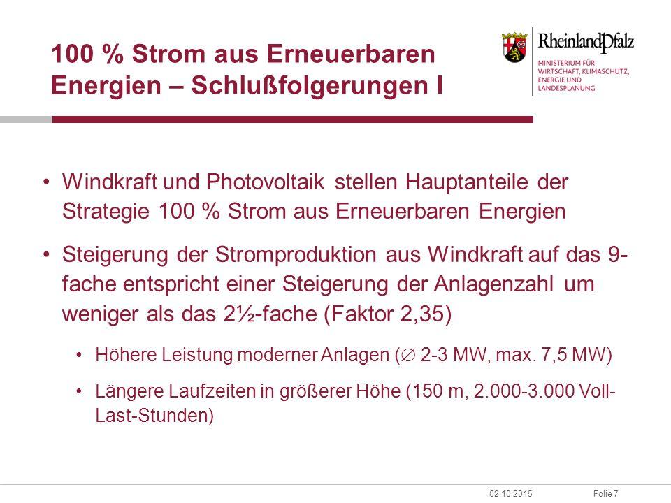 Folie 702.10.2015 100 % Strom aus Erneuerbaren Energien – Schlußfolgerungen I Windkraft und Photovoltaik stellen Hauptanteile der Strategie 100 % Strom aus Erneuerbaren Energien Steigerung der Stromproduktion aus Windkraft auf das 9- fache entspricht einer Steigerung der Anlagenzahl um weniger als das 2½-fache (Faktor 2,35) Höhere Leistung moderner Anlagen (  2-3 MW, max.