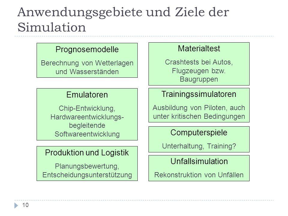 Anwendungsgebiete und Ziele der Simulation 10 Produktion und Logistik Planungsbewertung, Entscheidungsunterstützung Unfallsimulation Rekonstruktion vo