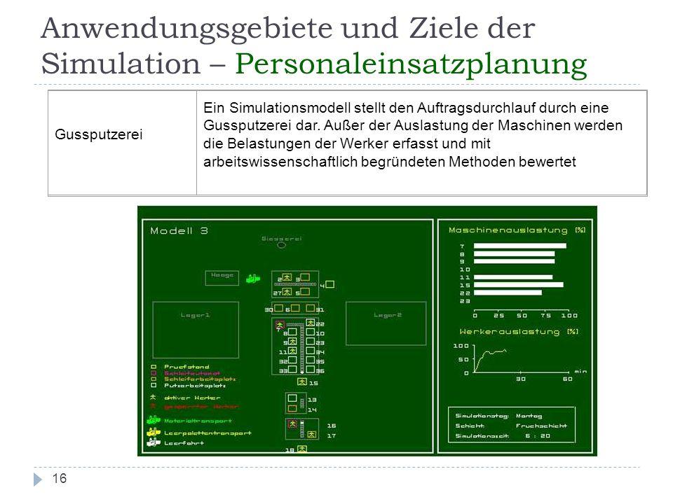 Anwendungsgebiete und Ziele der Simulation – Personaleinsatzplanung 16 Gussputzerei Ein Simulationsmodell stellt den Auftragsdurchlauf durch eine Guss