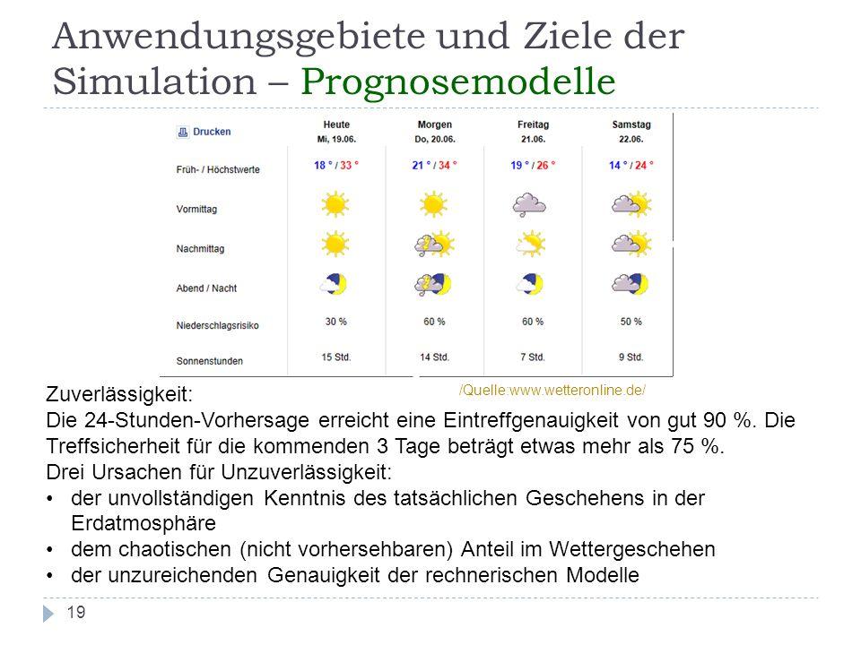 Anwendungsgebiete und Ziele der Simulation – Prognosemodelle 19 Zuverlässigkeit: Die 24-Stunden-Vorhersage erreicht eine Eintreffgenauigkeit von gut 9