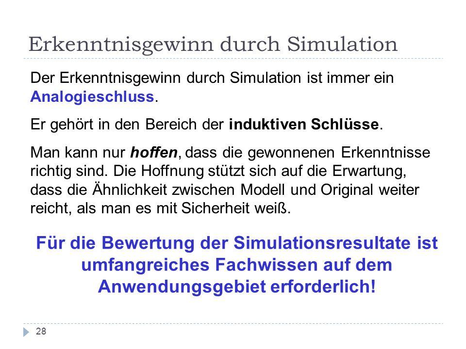 Erkenntnisgewinn durch Simulation 28 Der Erkenntnisgewinn durch Simulation ist immer ein Analogieschluss. Er gehört in den Bereich der induktiven Schl