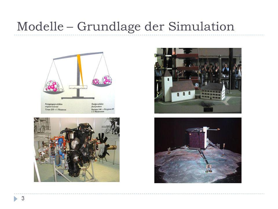 Anwendungsgebiete und Ziele der Simulation – Produktion und Logistik 14
