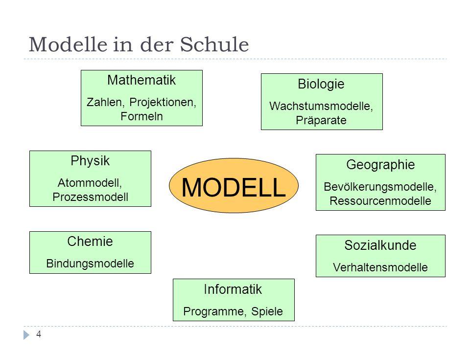Modelle in der Schule 4 Mathematik Zahlen, Projektionen, Formeln Biologie Wachstumsmodelle, Präparate Chemie Bindungsmodelle Geographie Bevölkerungsmo