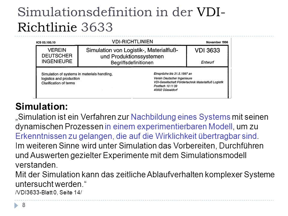 """8 Simulationsdefinition in der VDI- Richtlinie 3633 Simulation: """"Simulation ist ein Verfahren zur Nachbildung eines Systems mit seinen dynamischen Pro"""